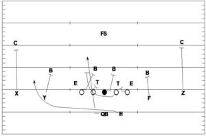 qb-power-read-diagram-11